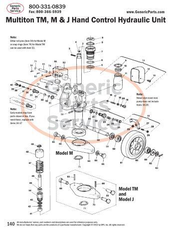 Multiton Pallet Jack Wiring Diagram