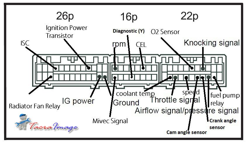 perodua kenari wiring diagram