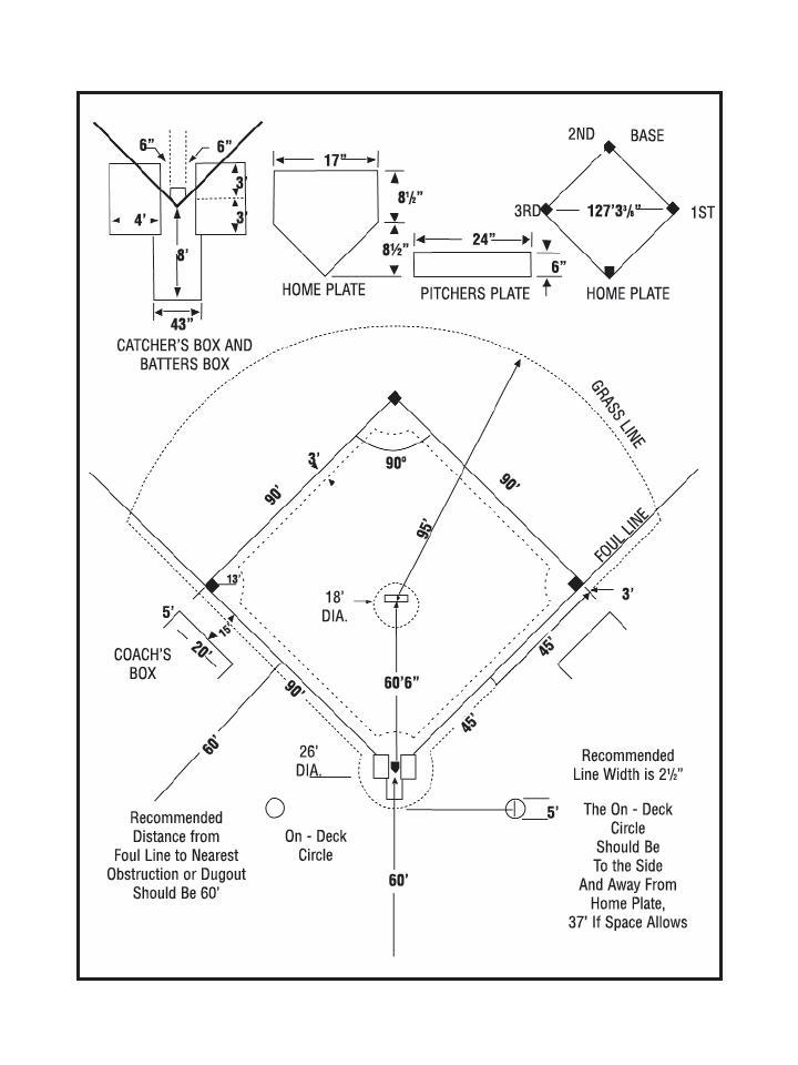 Nfhs Softball Field Diagram