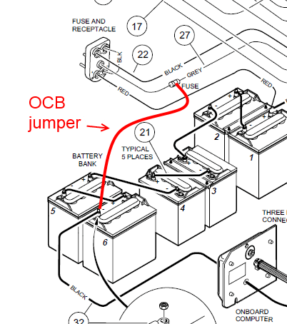 Obc Clubcar Golf Cart Wiring Diagram