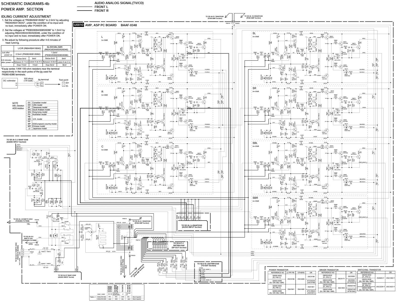 Onkyo Receiver Hookup Diagram