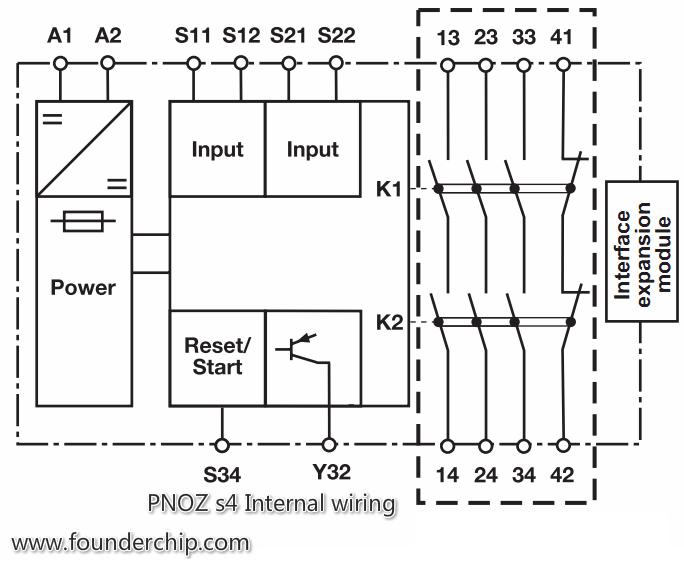 Pilz Pnoz X2.8p Wiring Diagram