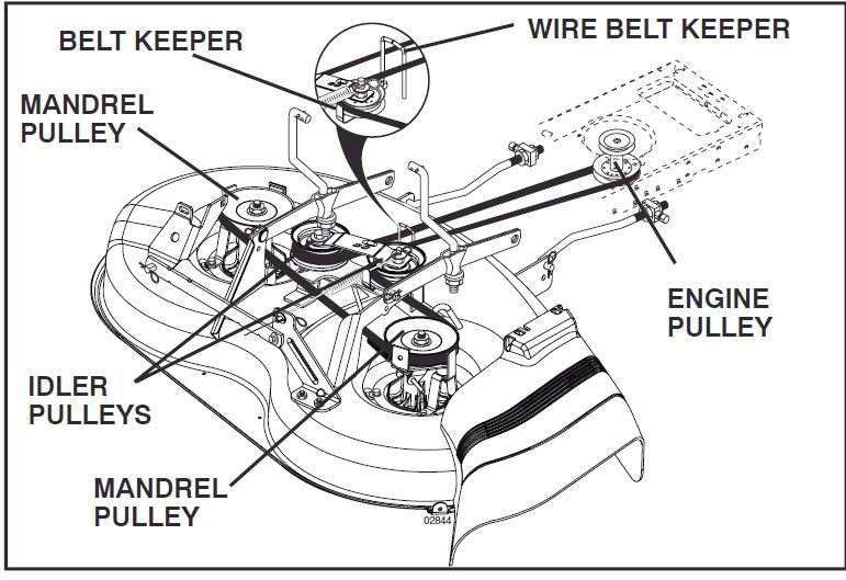 Poulan Pro Riding Mower Drive Belt Diagram
