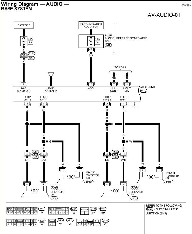 Radio Wiring Diagram For 2000 Nissan Xterra