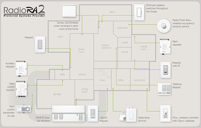 Radiora 2 Wiring Diagram