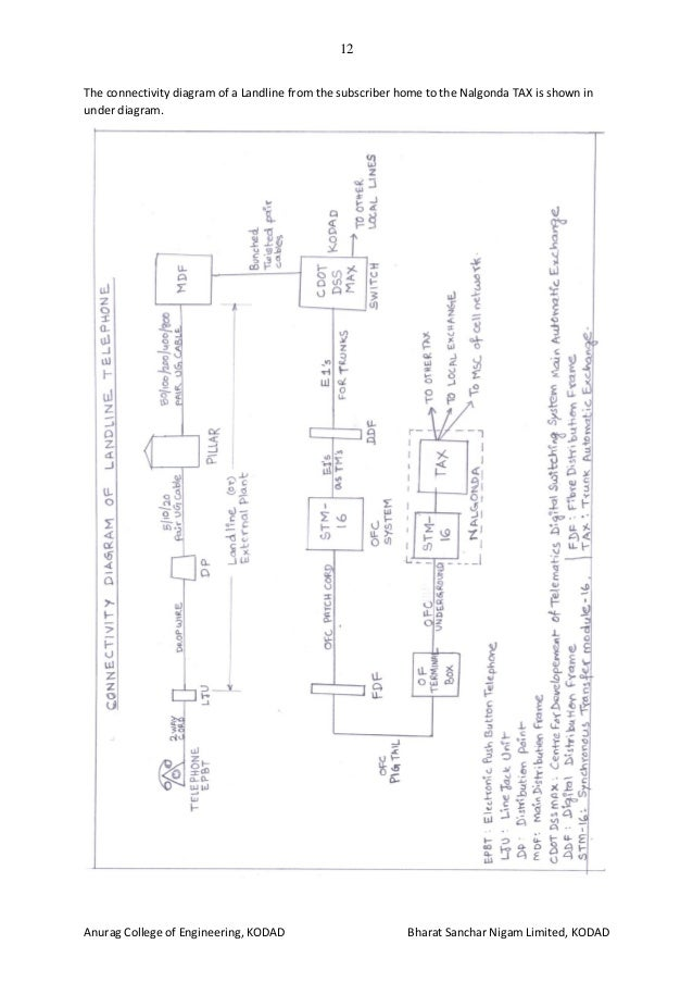 Record Stm 20 Wiring Diagram