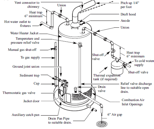 Rheem Tankless Water Heater Wiring Diagram
