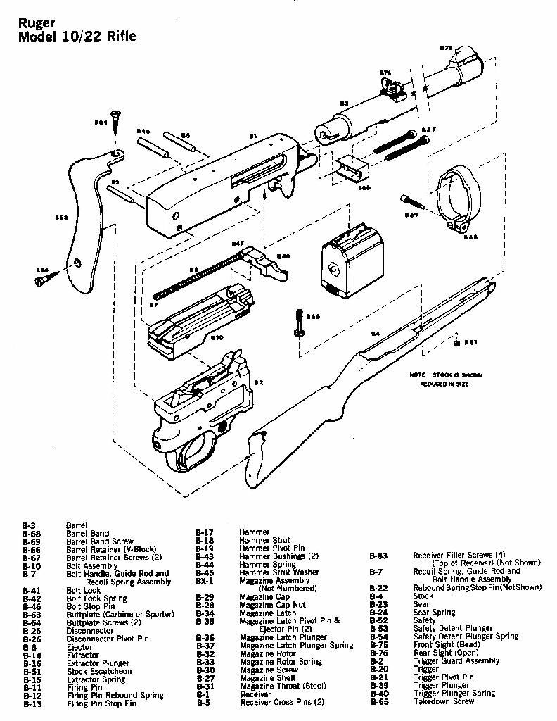 Ruger 10/22 Parts Diagram
