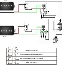 dimarzio pickup wiring diagram to duncan [ 1000 x 911 Pixel ]