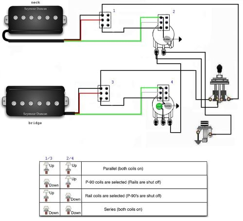small resolution of dimarzio pickup wiring diagram to duncan