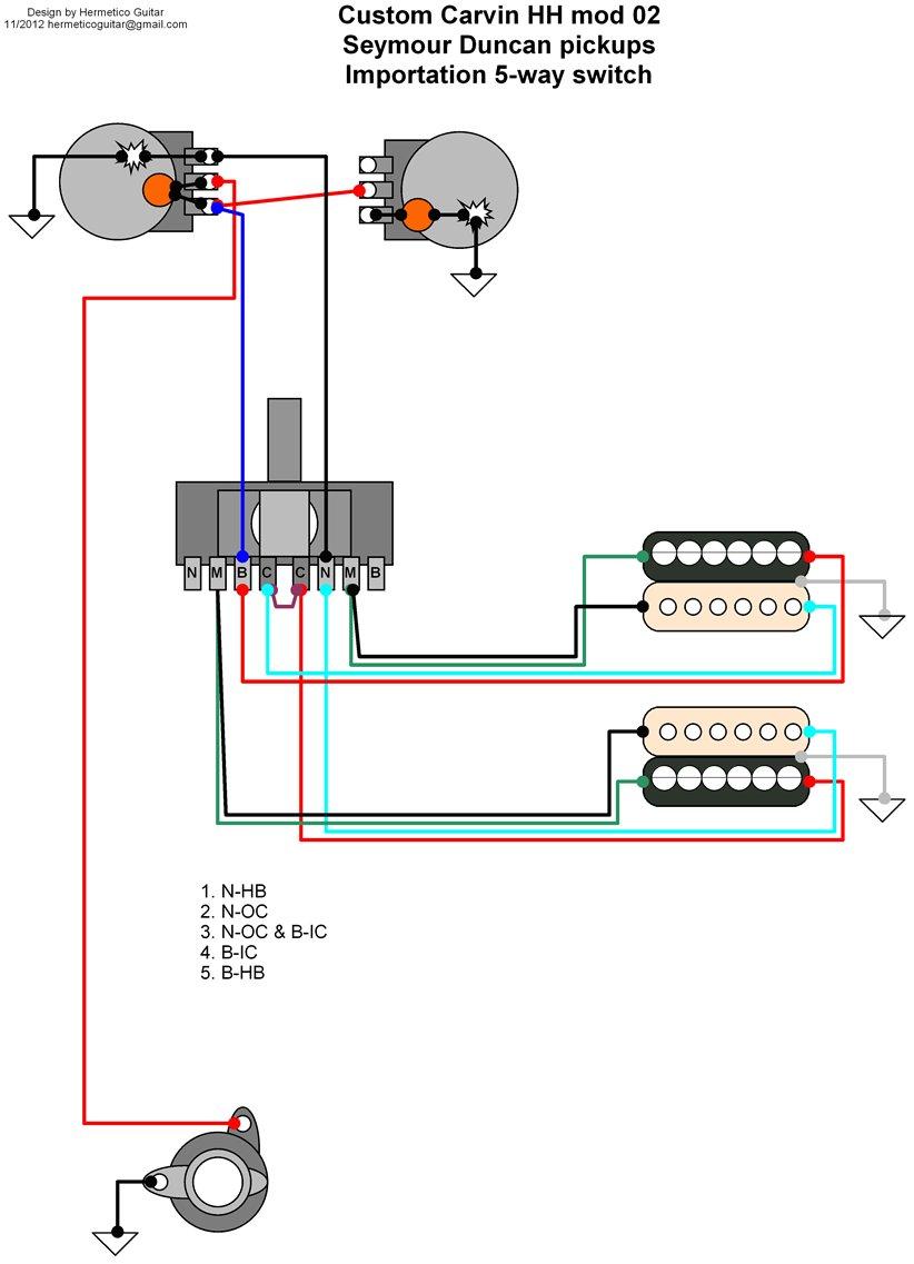 medium resolution of strat wiring diagram hs