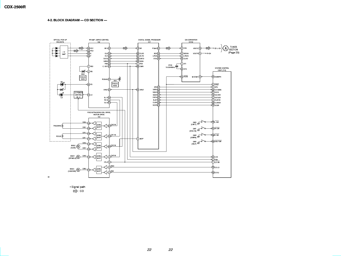 Sony Cdx-l400x Wiring Diagram