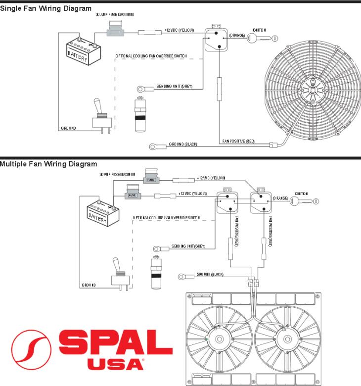 Spal Dual Fan Wiring Diagram