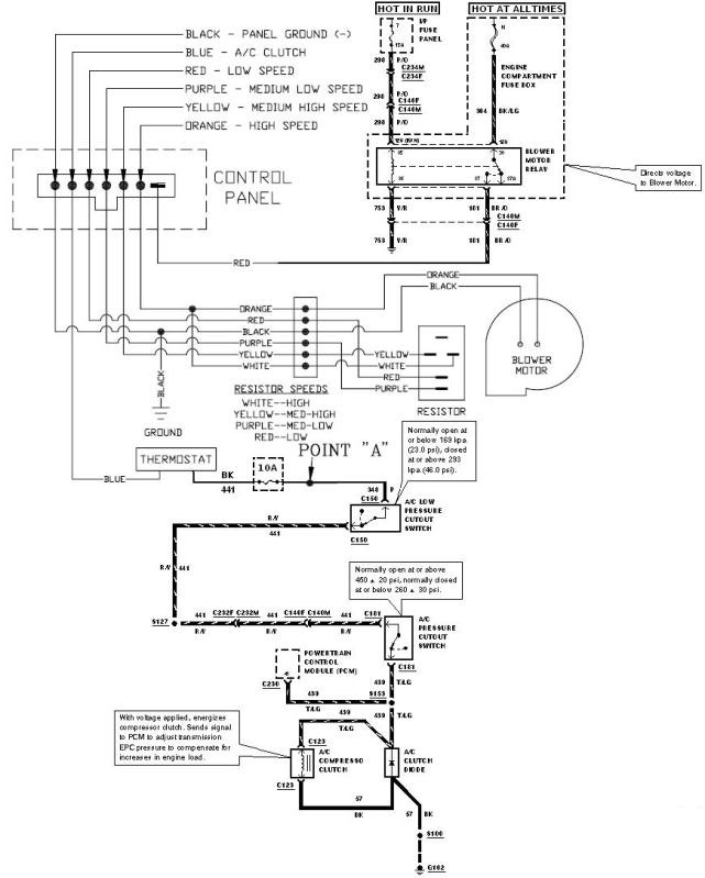 Spartan Chassis Wiring Diagram