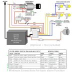 Diagram Honda 49cc Scooter Wiring Diagram Full Version Hd Quality Wiring Diagram Diagramical Portoturisticodilovere It