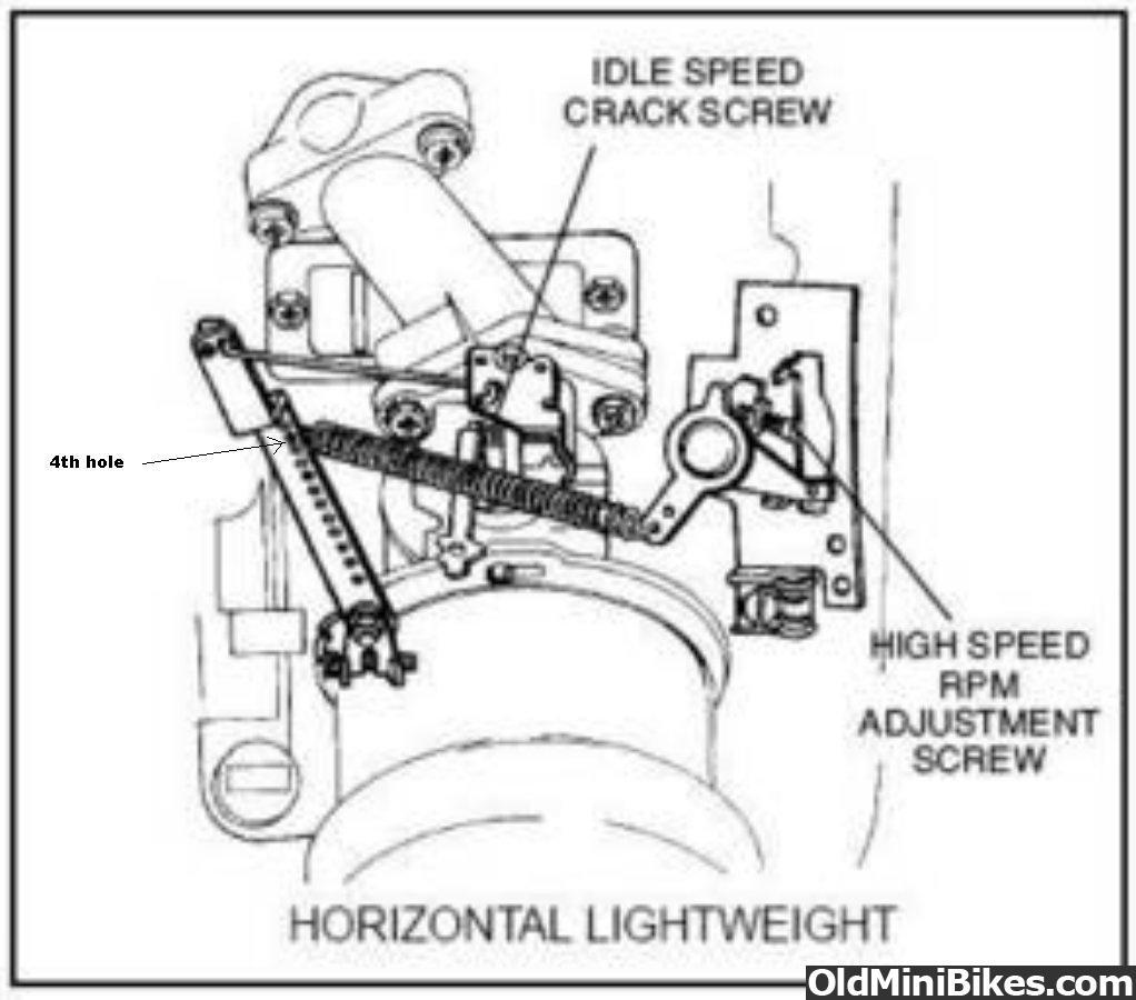 Tecumseh Throttle Spring Diagram
