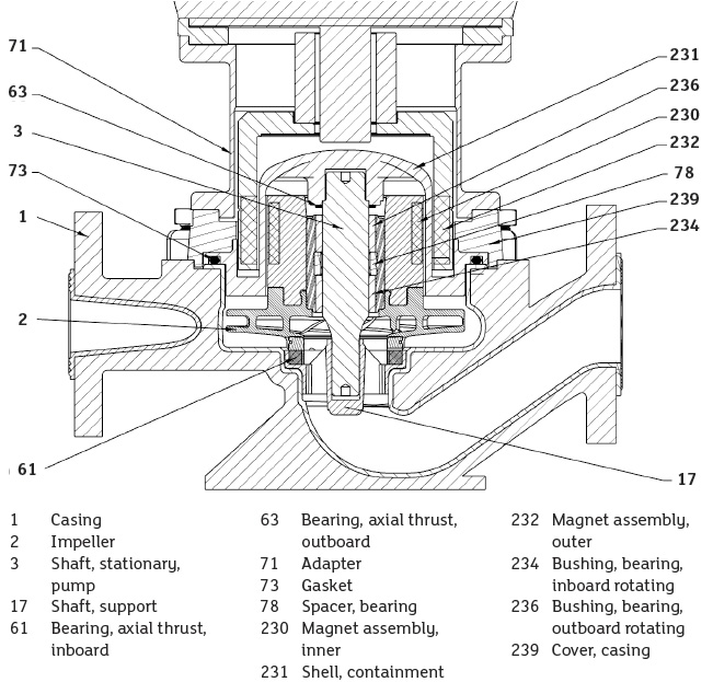 Teikoku Type R42-119g4am Wiring Diagram