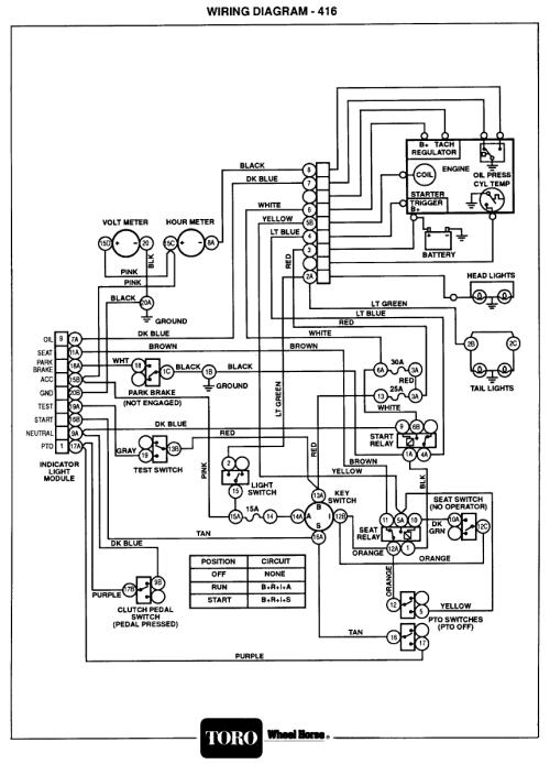 small resolution of  scott lawn riding mower wiring diagram on murray mower electrical diagram trailer wiring diagram