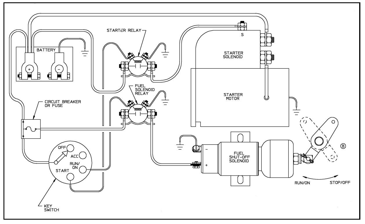 Trombetta 4 Wire Lawn Mower Starter Solenoid Wiring Diagram