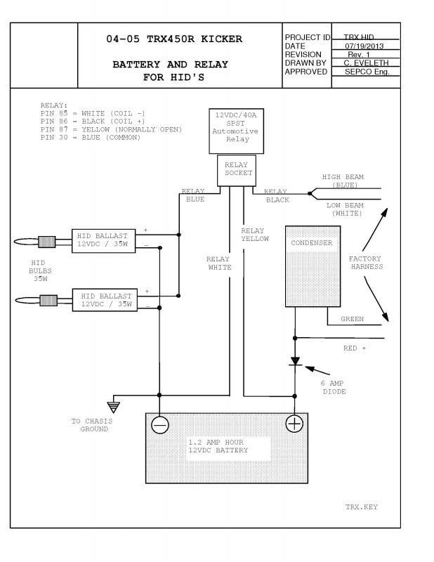 Trx450r Wiring Diagram