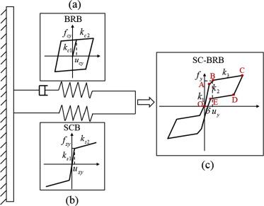 Tubeworks Tw1800 Wiring Diagram