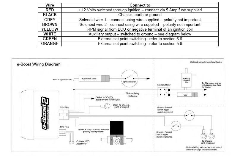 Turbosmart E Boost Wiring Diagram