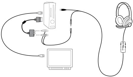 Turtle Beach X12 Wiring Diagram