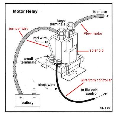 Unimount Western Plow Wiring Diagram