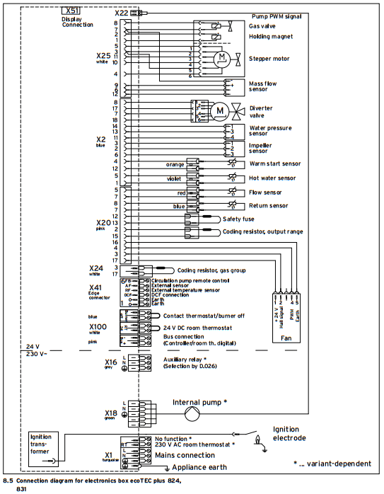 Vaillant Ecotec Plus 831 Wiring Diagram