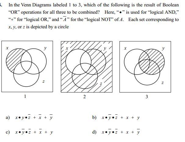 Venn Diagram Logic Generator