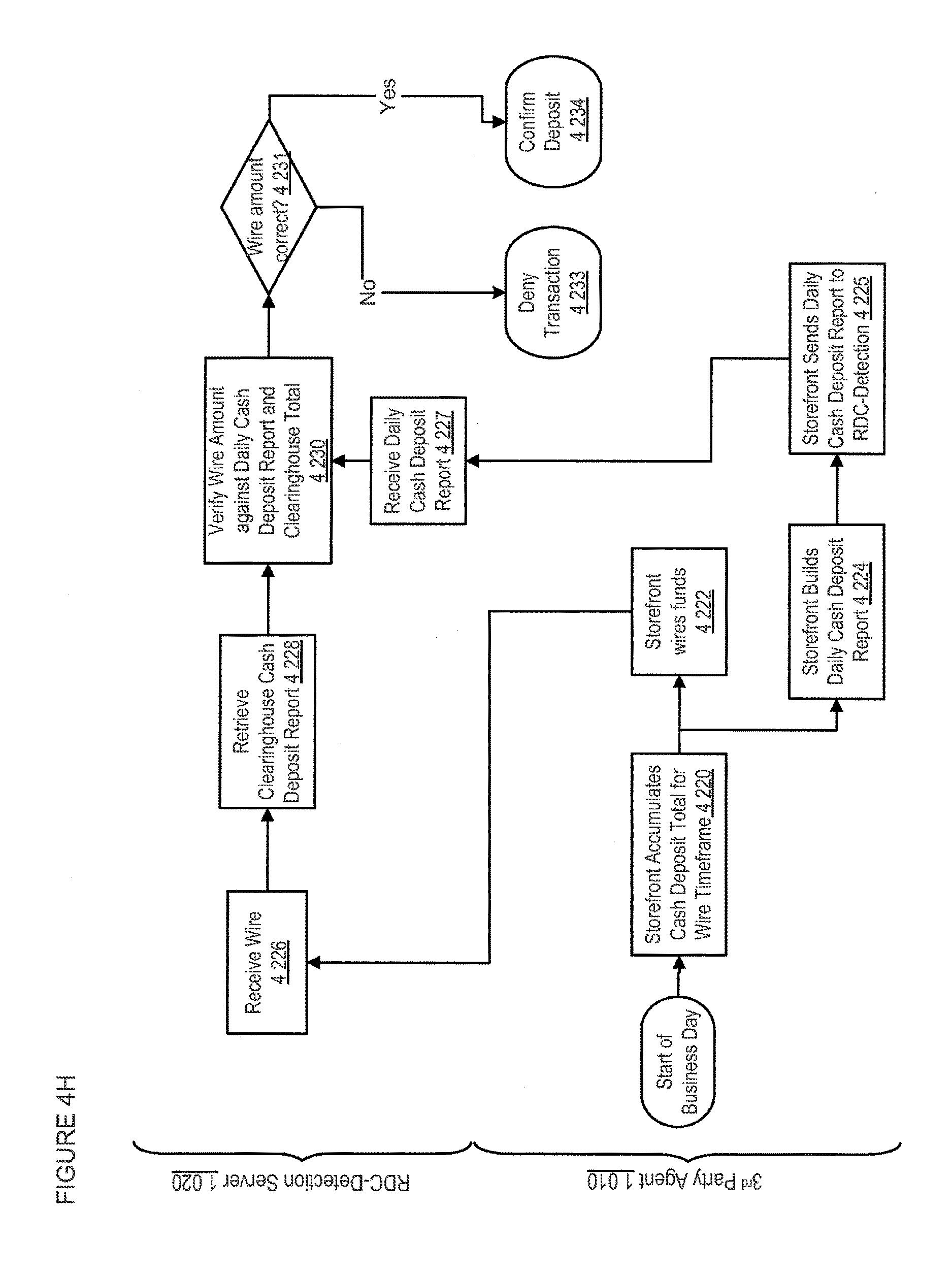 Vista 128bpt And Relay Wiring Diagram