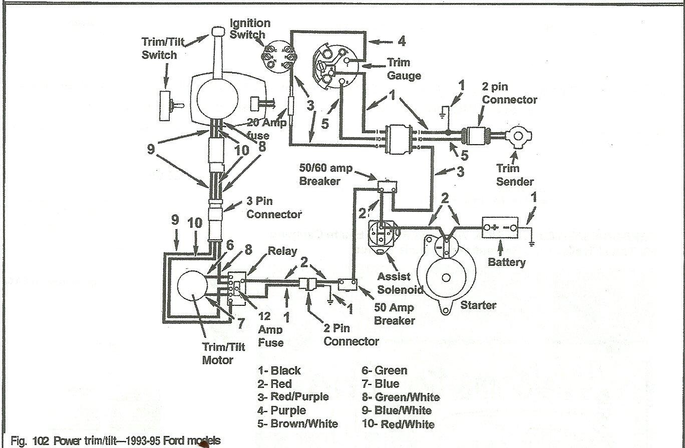 Volvo Penta 5.0 Gxi Wiring Diagram Tachometer