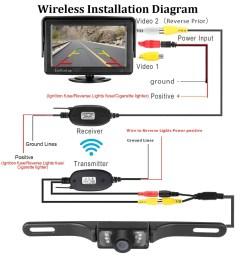 brigade reverse camera wiring diagram [ 1500 x 1500 Pixel ]