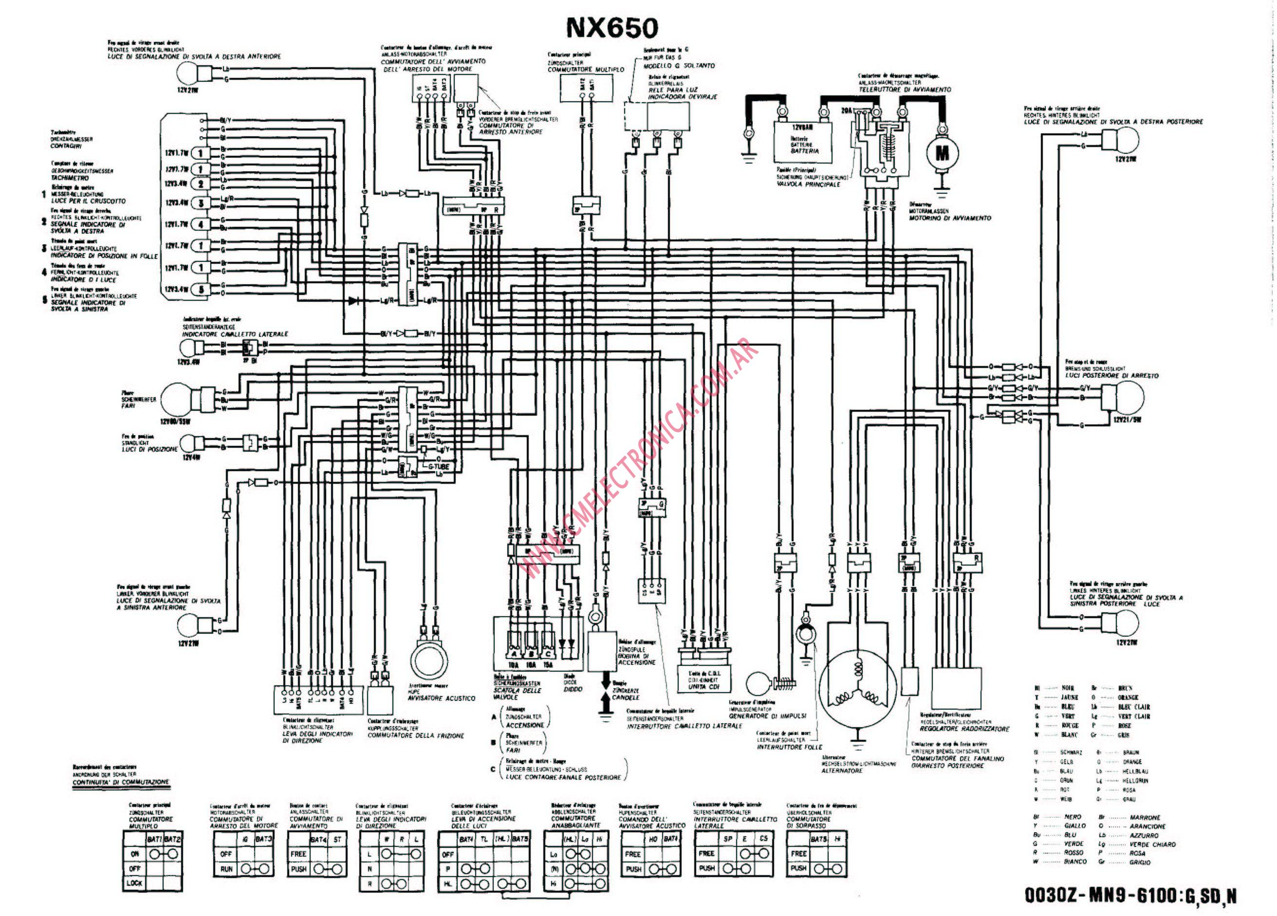 Wiring Diagram 1988 Honda Nx-650 Dominator