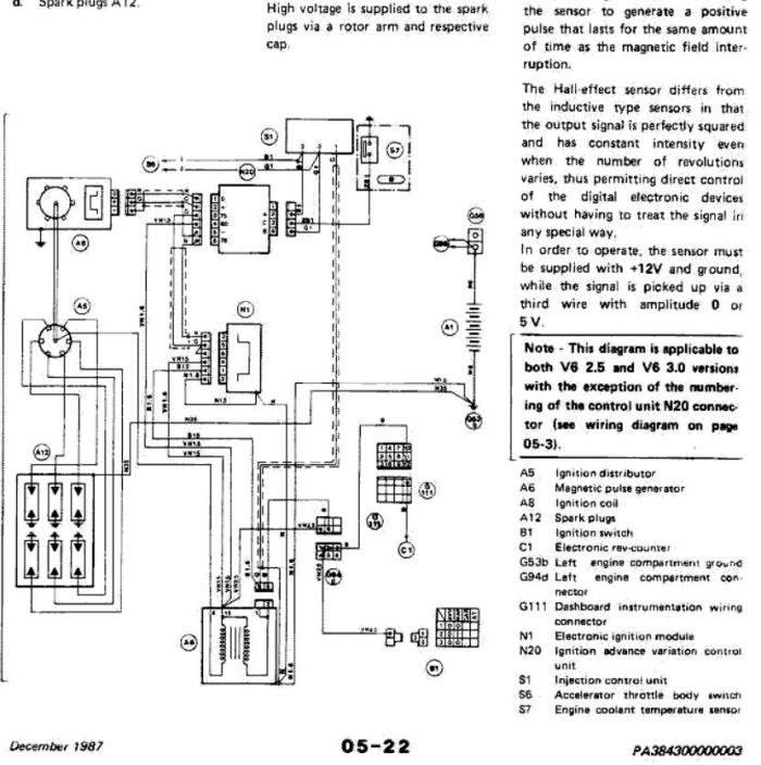 Wiring Diagram For A 1986 Alfa Romeo Graduate
