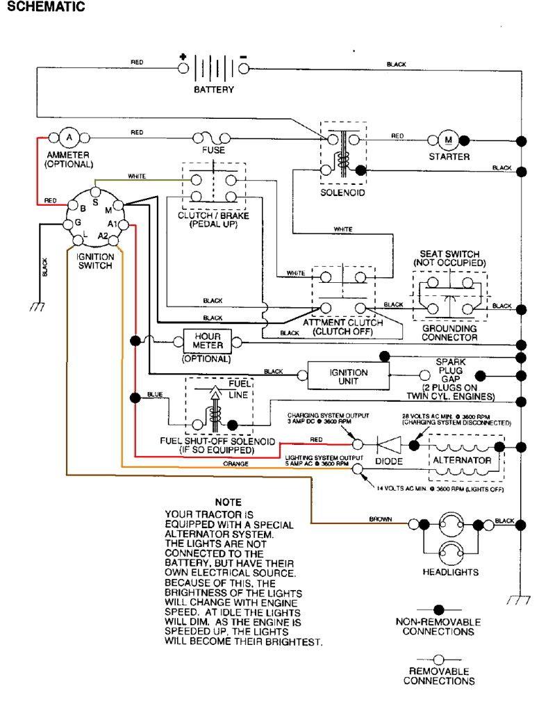 Wiring Diagram For Craftsman Riding Mower With Kohler 15.5