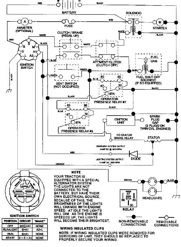 Wiring Diagram For Craftsman Riding Mower With Kohler 15.5