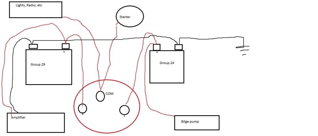 Wiring Diagram For Perko Switch