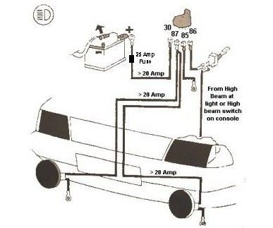 Wiring Diagram For Spotlights On Hilux