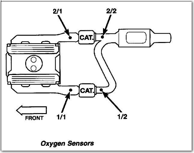 Wiring Diagram O2 Sensors 2002 Jeep Grand Cherokee 4.7