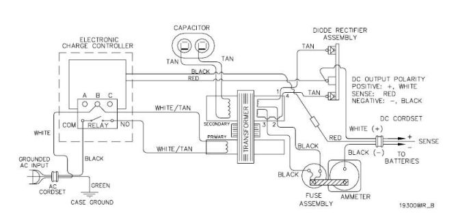 ezgo charger wiring diagram c3 corvette fuse diagram