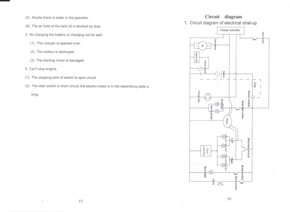 medium resolution of pocket bike wiring harnes diagram