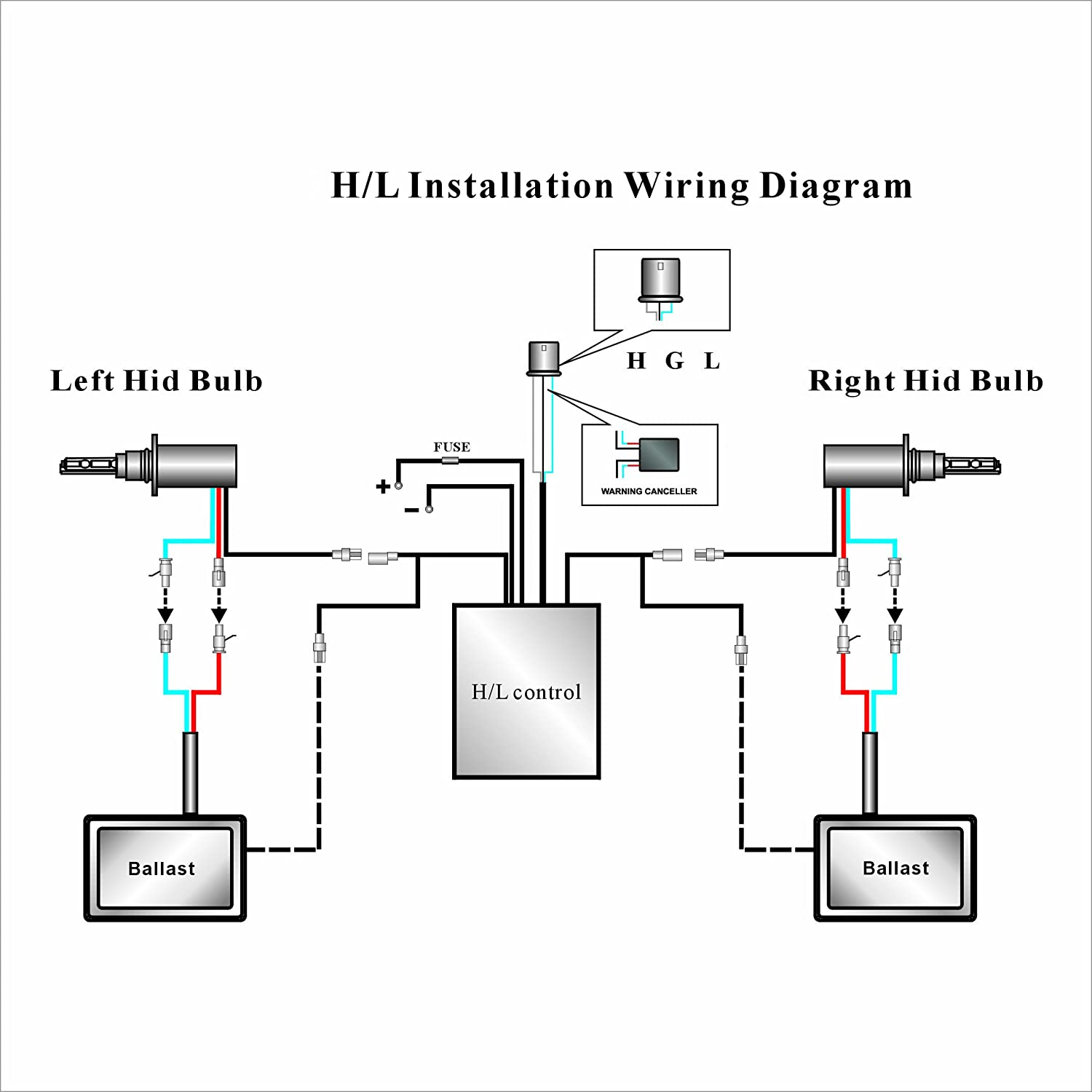 Install Hid Relay Harness