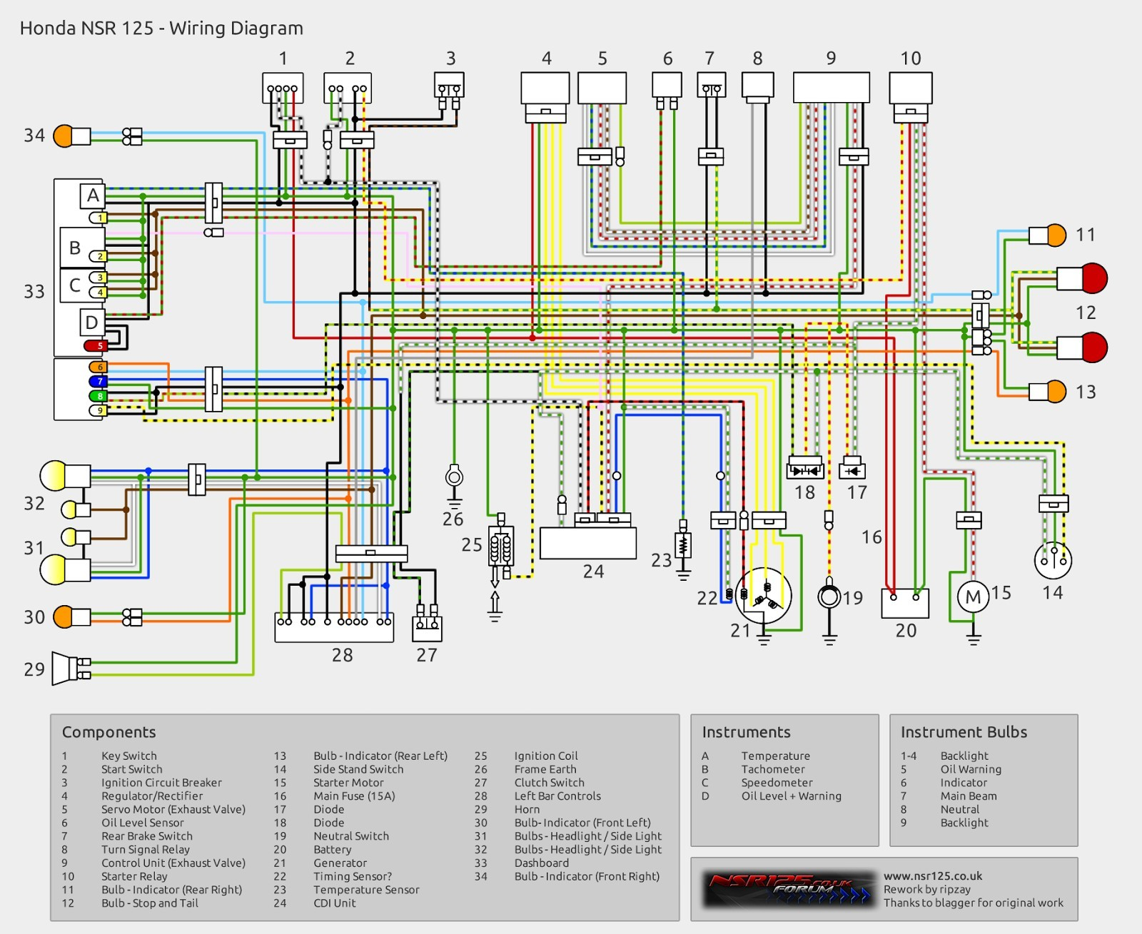 hight resolution of wiring diagram of yamaha r 100
