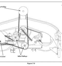 craftsman riding mower 46 deck diagram [ 1217 x 800 Pixel ]