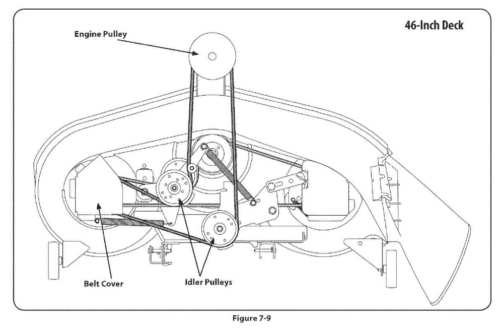 medium resolution of craftsman riding mower 46 deck diagram