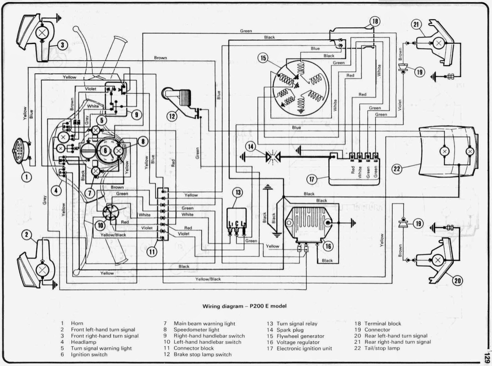 Zimmatic Transformer Wiring Diagram