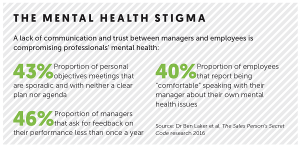 Five strategies for supporting employees' mental health