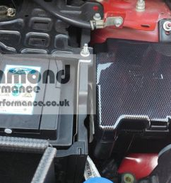 ford fiesta mk7 7 5 all models inc st fuse box cover carbon fibre ford fiesta  [ 1600 x 900 Pixel ]