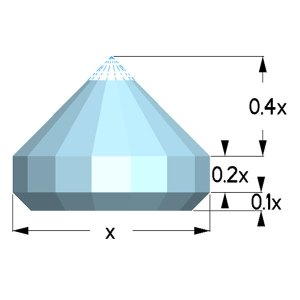 Type 1a Diamond Anvils Standard Design